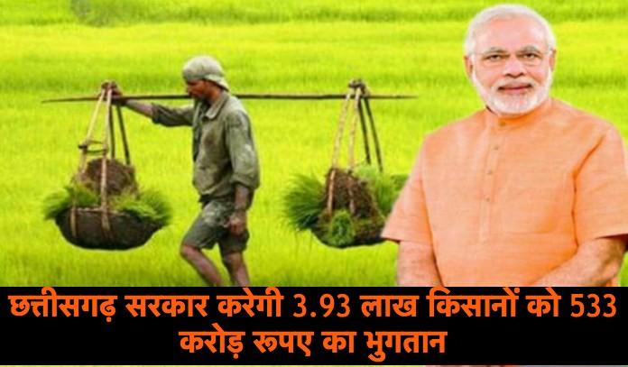 533 Crore Crop Insurance Claim To Be Paid To 4 Lakh Chhattisgarh Farmers