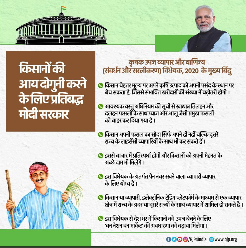 New Agriculture Bills 2020 In Hindi